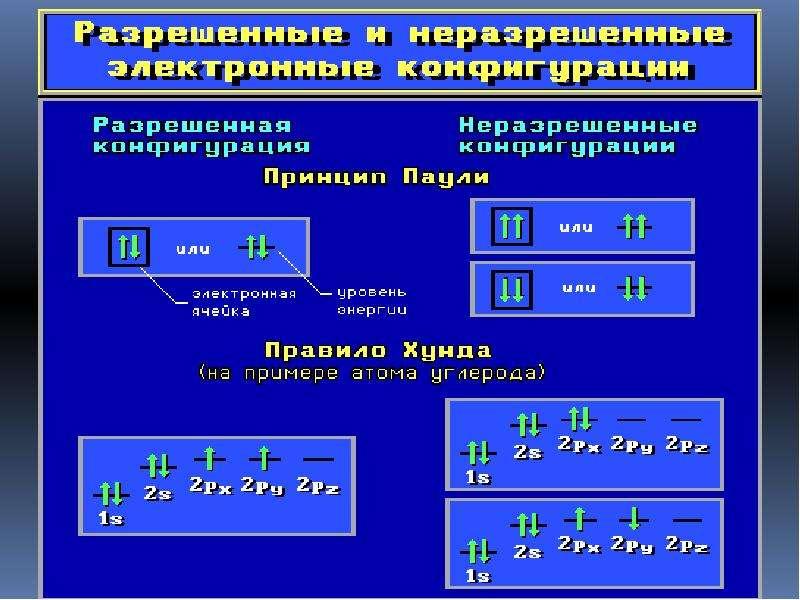 Современные положения теории А. М. Бутлерова, рис. 19