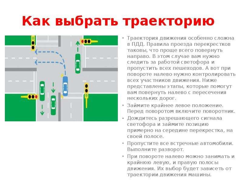 пдд правила проезда перекрестков в картинках рф
