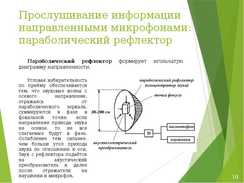 Прослушивание информации направленными микрофонами: параболический рефлектор Параболический рефлекто