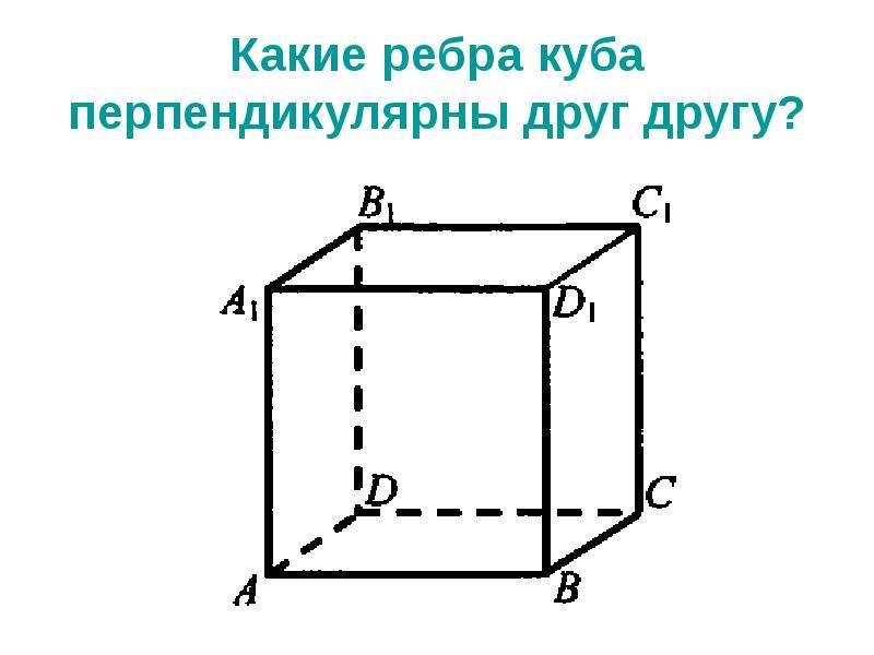 Какие ребра куба перпендикулярны друг другу?