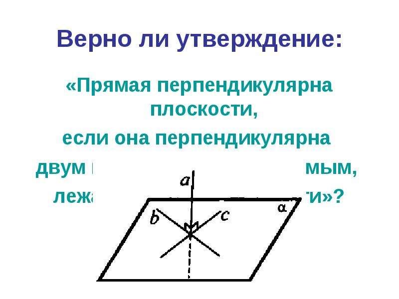 Верно ли утверждение: «Прямая перпендикулярна плоскости, если она перпендикулярна двум пересекающимс