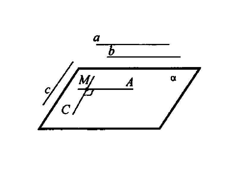 Решение задач по теме «Перпендикулярные прямые в пространстве», слайд 6