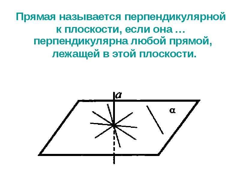 Прямая называется перпендикулярной к плоскости, если она …