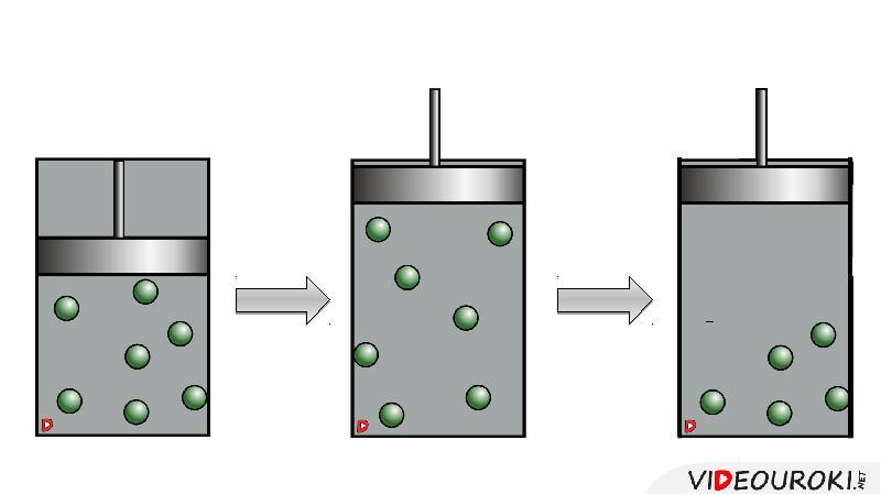 Первый закон термодинамики. Необратимость процессов в природе, слайд 13