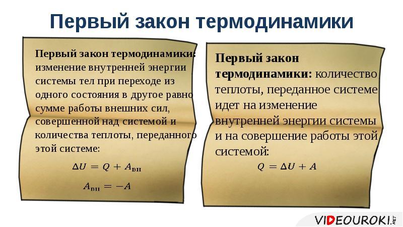 Первый закон термодинамики Первый закон термодинамики: изменение внутренней энергии системы тел при