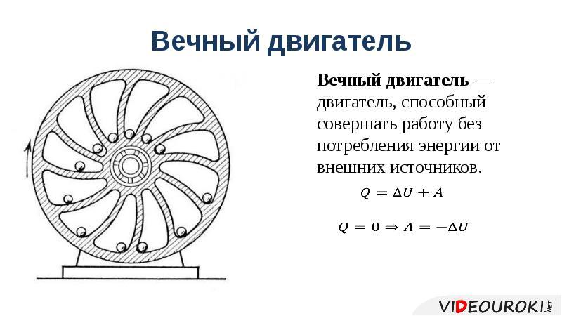 Вечный двигатель Вечный двигатель — двигатель, способный совершать работу без потребления энергии от