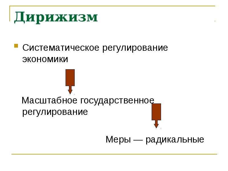 Дирижизм Систематическое регулирование экономики Масштабное государственное регулирование Меры — рад