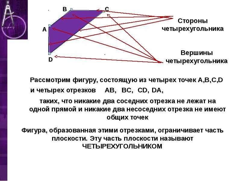Рассмотрим фигуру, состоящую из четырех точек A,B,C,D