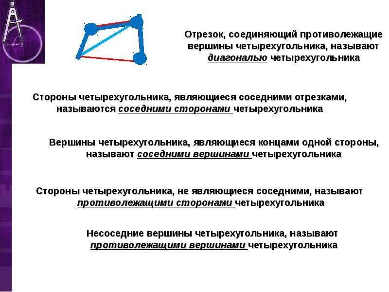 Стороны четырехугольника, являющиеся соседними отрезками, называются соседними сторонами четырехугол