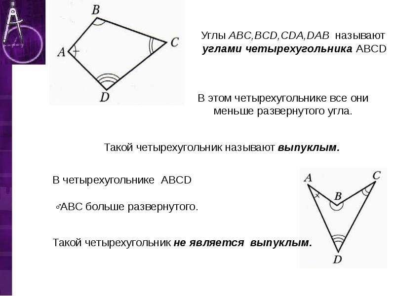 Углы ABC,BCD,CDA,DAB называют углами четырехугольника ABCD
