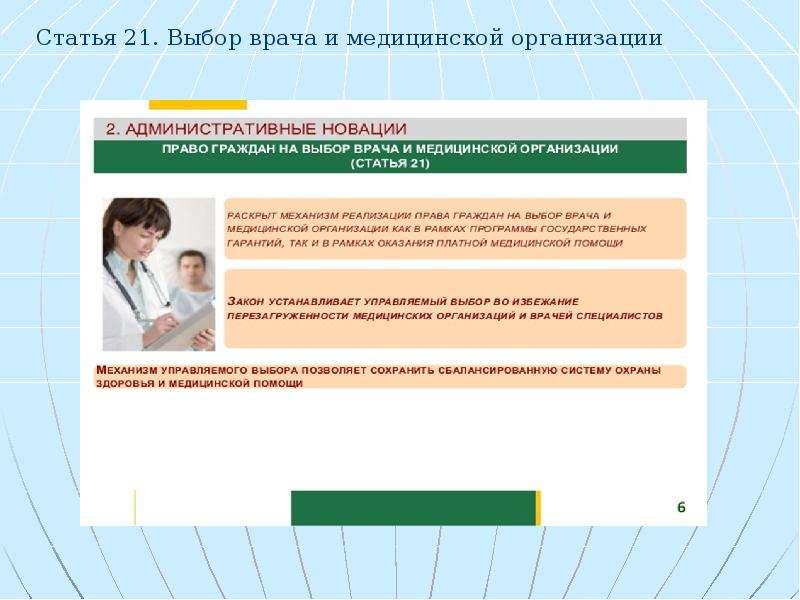 323 фз выбор медицинской организации
