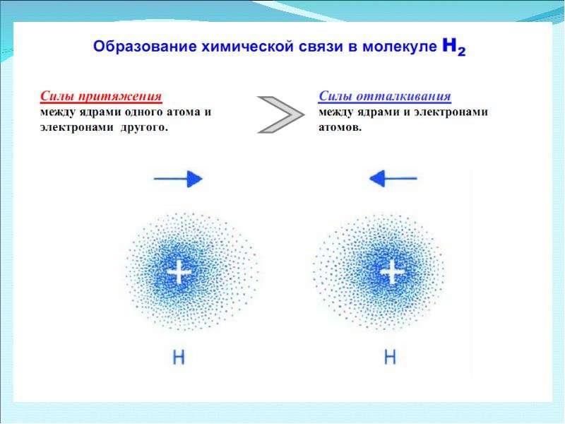 Периодическая система элементов Д. И. Менделеева, слайд 13