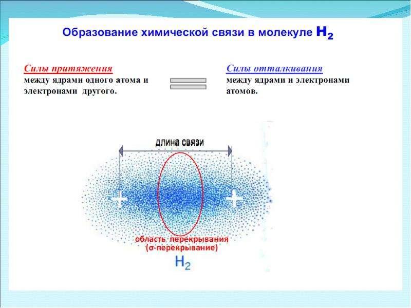 Периодическая система элементов Д. И. Менделеева, слайд 14