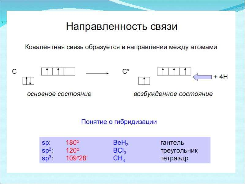 Периодическая система элементов Д. И. Менделеева, слайд 15