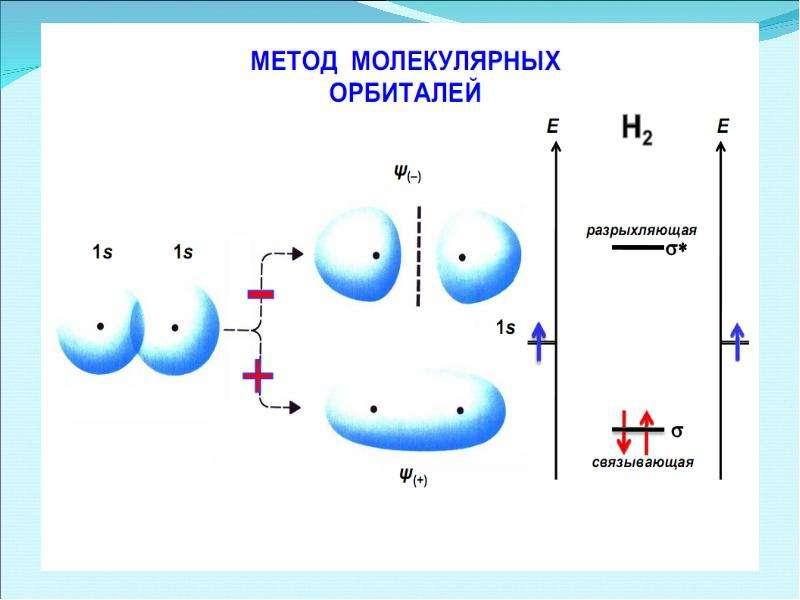 Периодическая система элементов Д. И. Менделеева, слайд 26