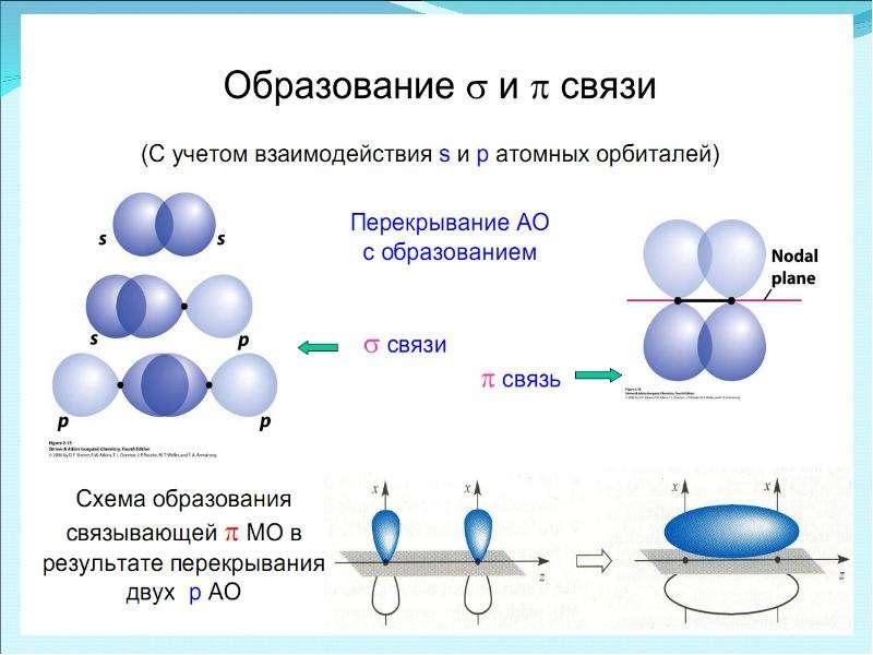 Периодическая система элементов Д. И. Менделеева, слайд 32