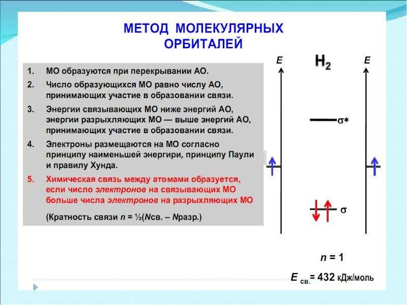 Периодическая система элементов Д. И. Менделеева, слайд 33