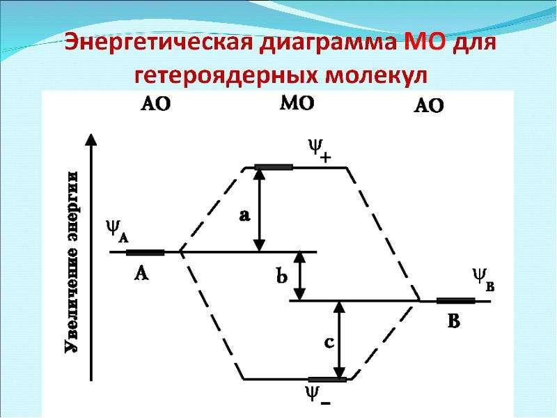 Периодическая система элементов Д. И. Менделеева, слайд 36
