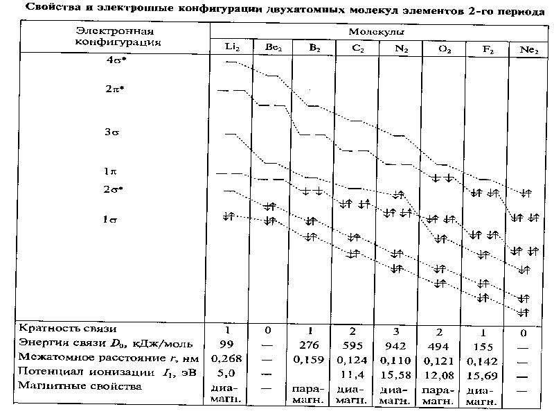 Периодическая система элементов Д. И. Менделеева, слайд 46