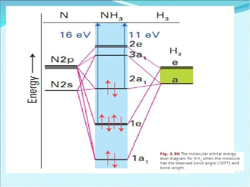 Периодическая система элементов Д. И. Менделеева, слайд 57
