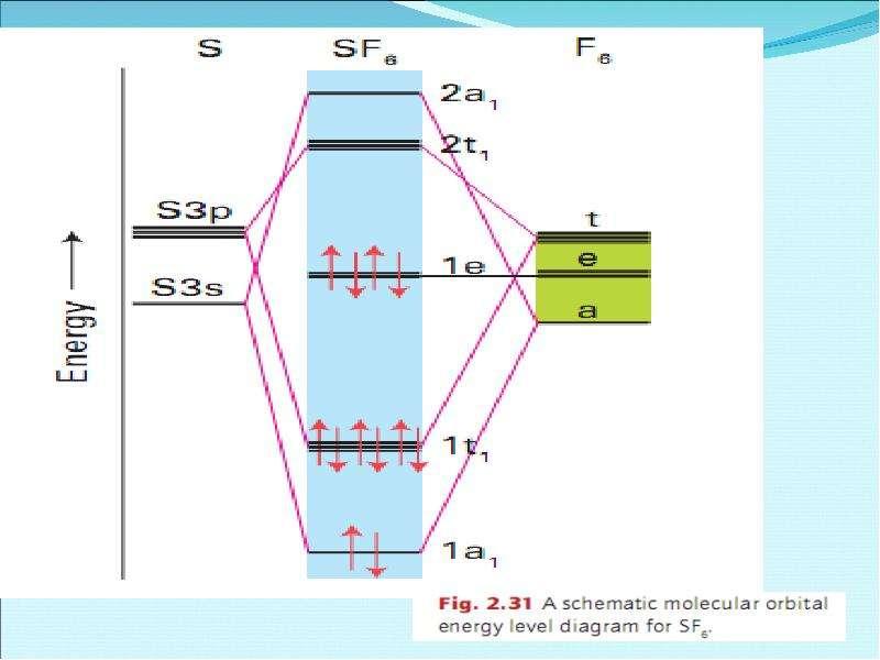 Периодическая система элементов Д. И. Менделеева, слайд 59