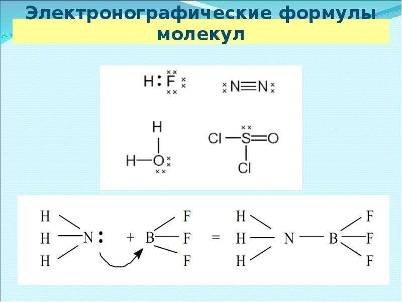 Электронографические формулы молекул