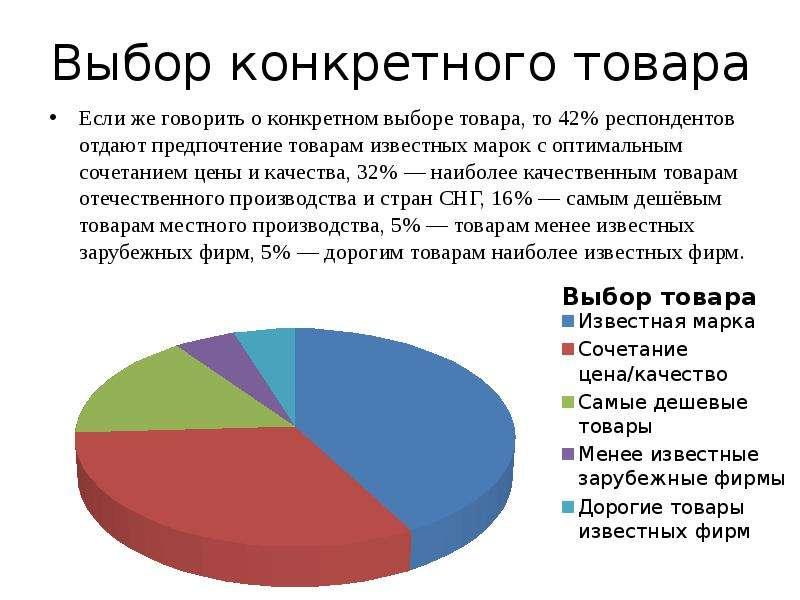 Выбор конкретного товара Если же говорить о конкретном выборе товара, то 42% респондентов отдают пре
