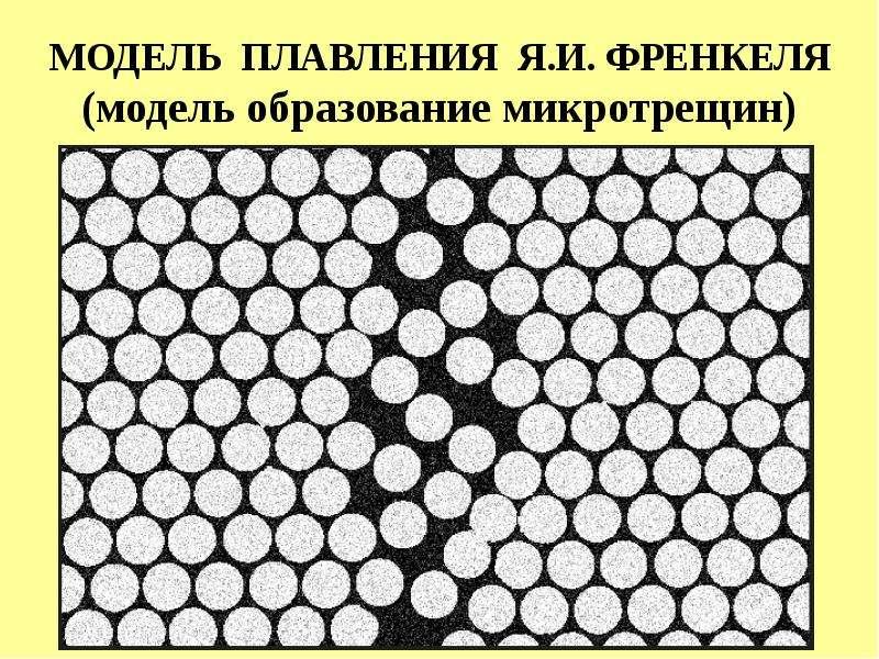 МОДЕЛЬ ПЛАВЛЕНИЯ Я. И. ФРЕНКЕЛЯ (модель образование микротрещин)