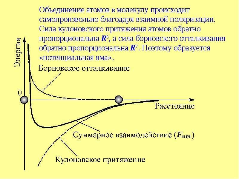 Основы теории плавления и отвердевания металлов, слайд 6