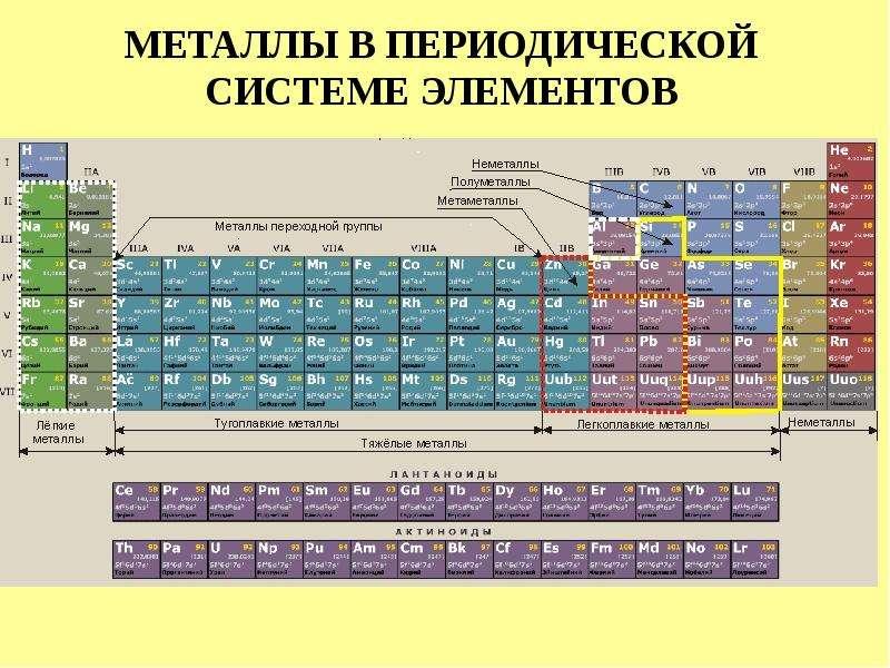 Основы теории плавления и отвердевания металлов, слайд 9