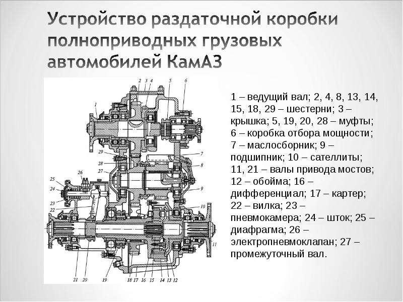 Техническое обслуживание и ремонт раздаточной коробки автомобиля КамАЗ, слайд 3