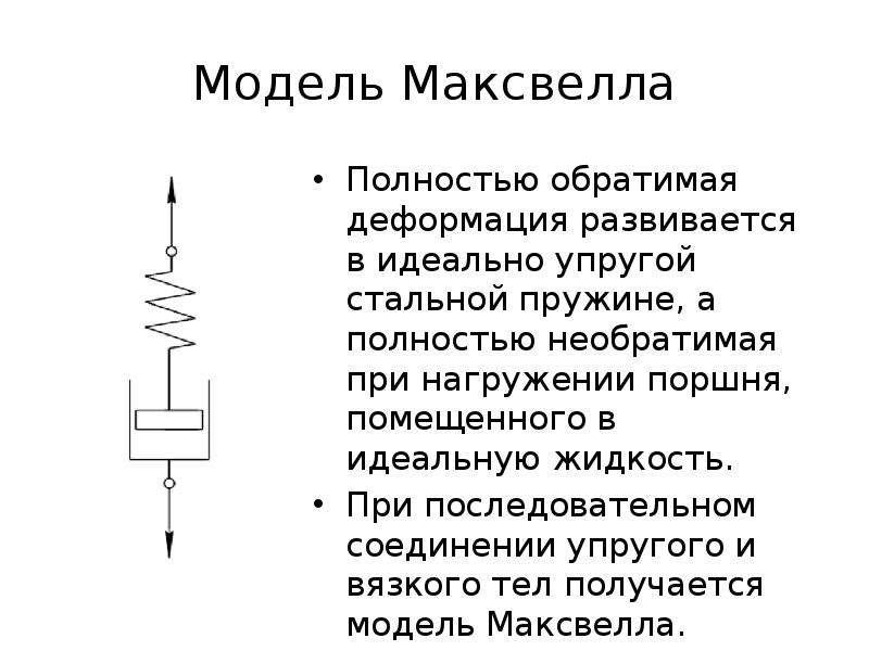 Модель Максвелла Полностью обратимая деформация развивается в идеально упругой стальной пружине, а п