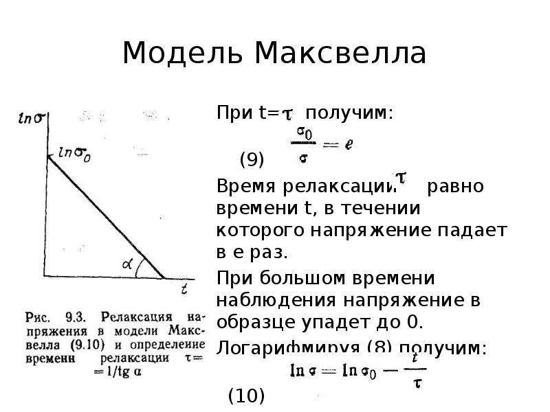 Модель Максвелла При t= получим: (9) Время релаксации равно времени t, в течении которого напряжение