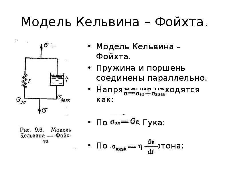 Модель Кельвина – Фойхта. Модель Кельвина – Фойхта. Пружина и поршень соединены параллельно. Напряже
