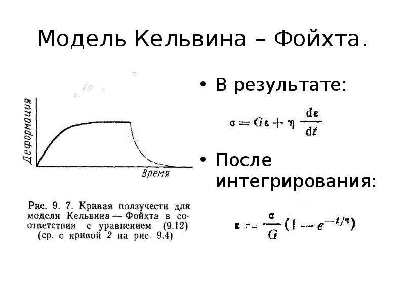 Модель Кельвина – Фойхта. В результате: После интегрирования: