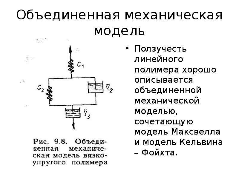 Объединенная механическая модель Ползучесть линейного полимера хорошо описывается объединенной механ