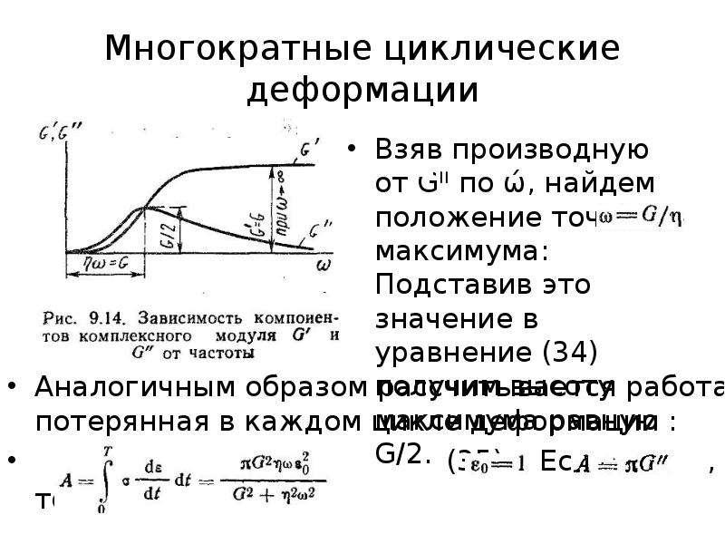 Многократные циклические деформации Взяв производную от Gᴵᴵ по ώ, найдем положение точки максимума: