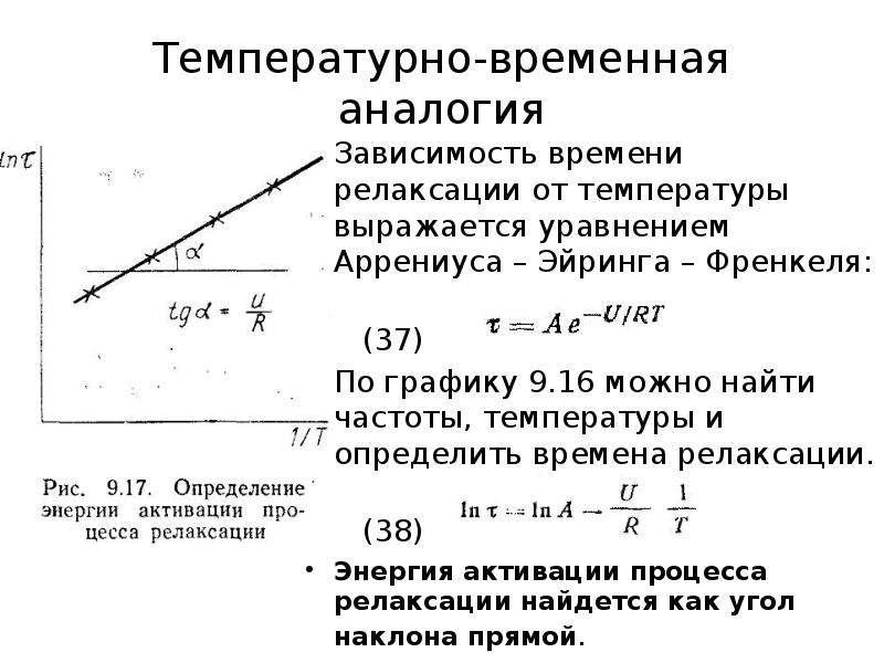 Температурно-временная аналогия Зависимость времени релаксации от температуры выражается уравнением
