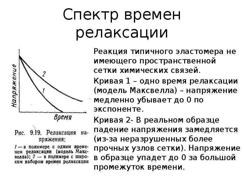 Спектр времен релаксации Реакция типичного эластомера не имеющего пространственной сетки химических
