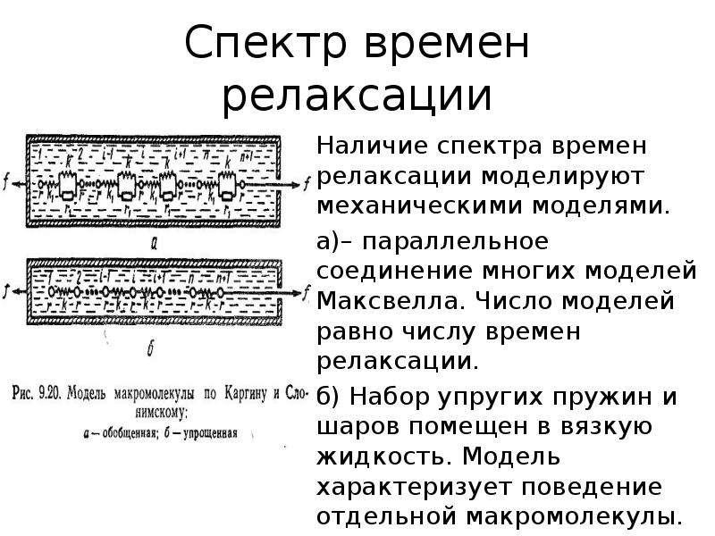 Спектр времен релаксации Наличие спектра времен релаксации моделируют механическими моделями. а)– па
