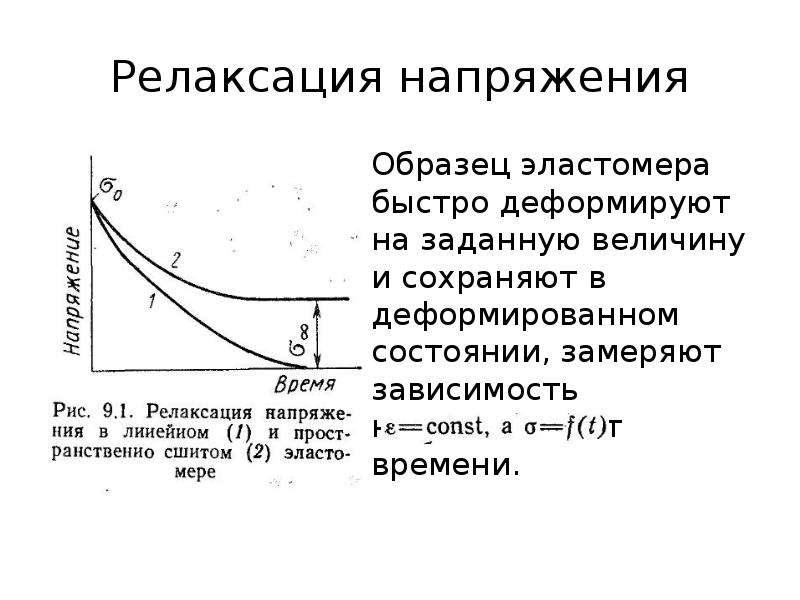 Релаксация напряжения Образец эластомера быстро деформируют на заданную величину и сохраняют в дефор