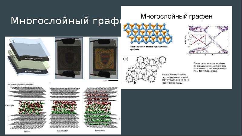Многослойный графен