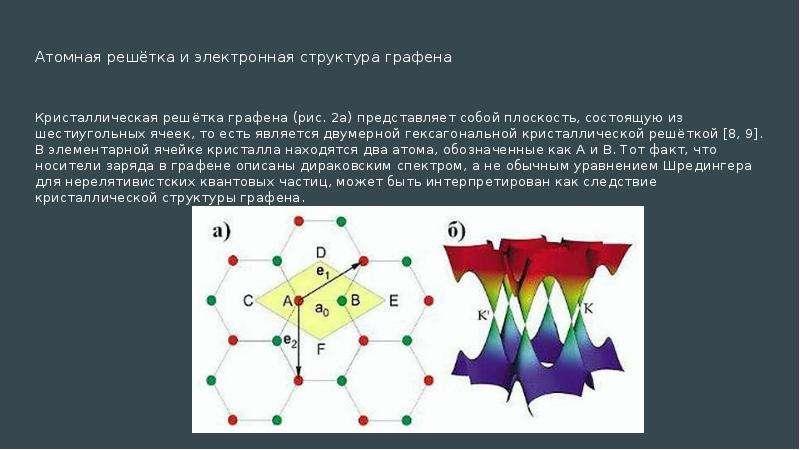 Атомная решётка и электронная структура графена Кристаллическая решётка графена (рис. 2а) представля