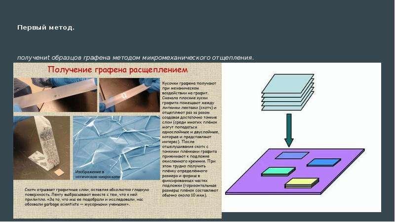 Первый метод. получениt образцов графена методом микромеханического отщепления.