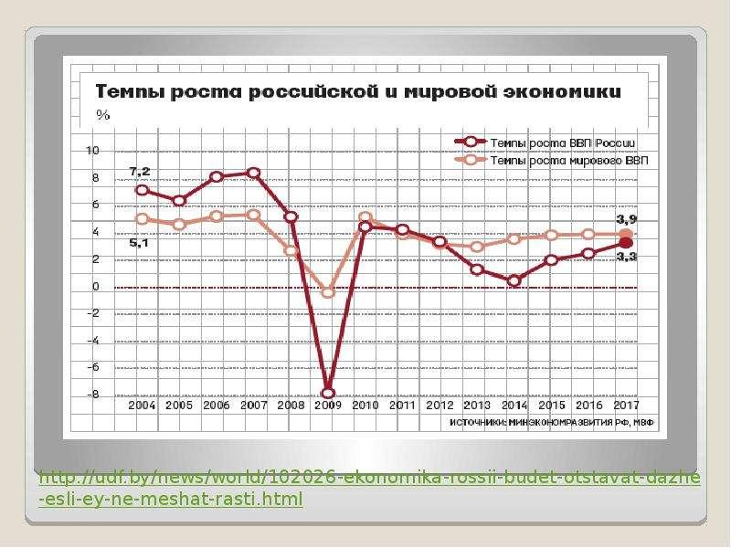 Инфраструктура современной рыночной экономики на примере России, слайд 9