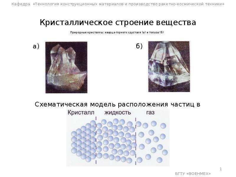 Презентация Кристаллическое строение вещества