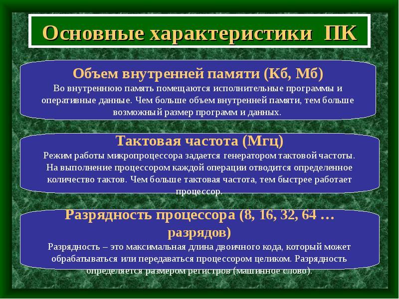 Основные характеристики ПК