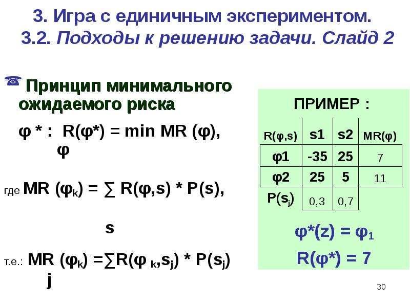 3. Игра c единичным экспериментом. 3. 2. Подходы к решению задачи. Слайд 2 Принцип минимального ожид