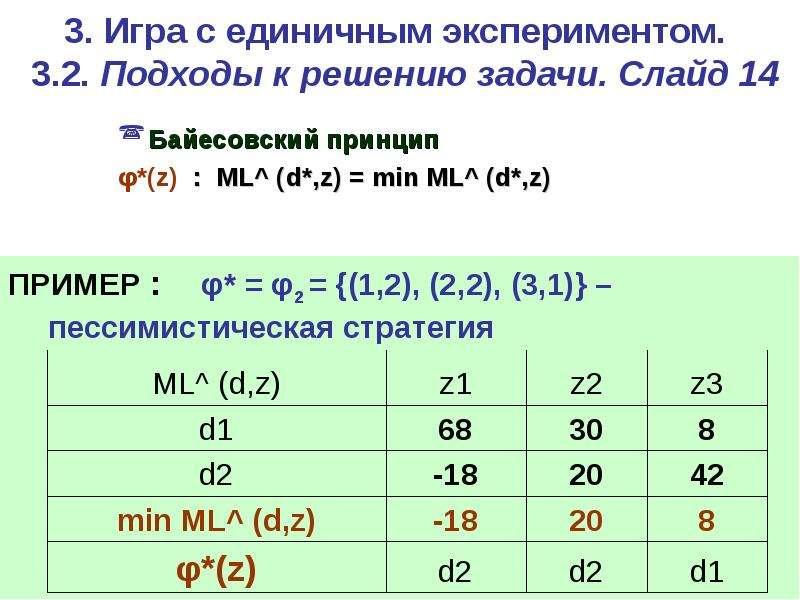 3. Игра c единичным экспериментом. 3. 2. Подходы к решению задачи. Слайд 14 Байесовский принцип φ*(z