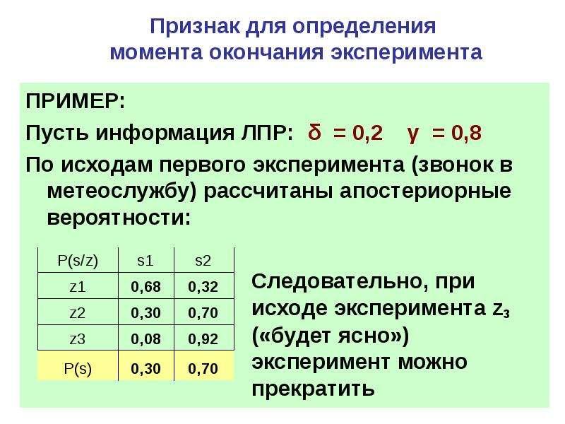 ПРИМЕР: ПРИМЕР: Пусть информация ЛПР: δ = 0,2 γ = 0,8 По исходам первого эксперимента (звонок в мете